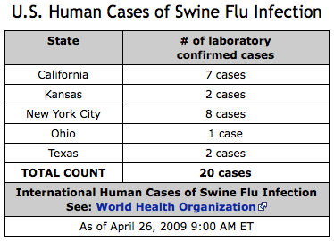 Update on swine flu